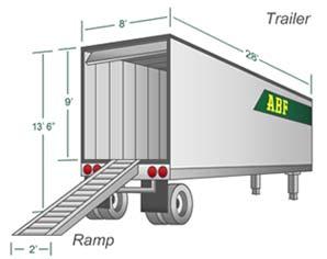 U-Pack rental trailer dimensions